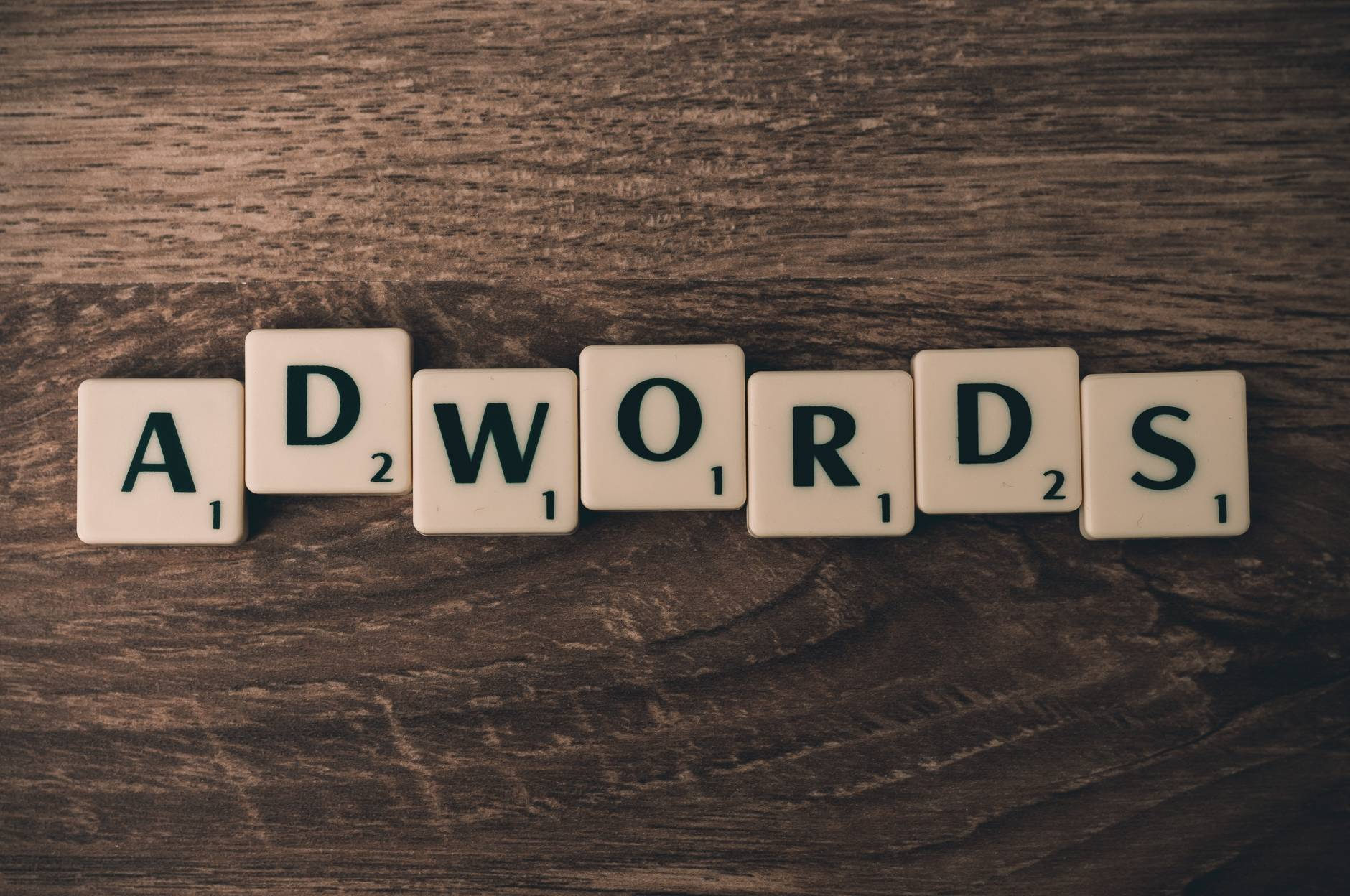 what affects impression share adwords